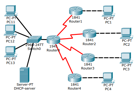 herex-dhcp-relay-2018