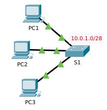 pt-oefening-arp-simul-1
