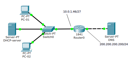 dhcp-pkt